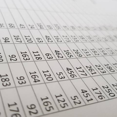 Durchschnittliche Analyseergebnisse der Wasserwerke 2020